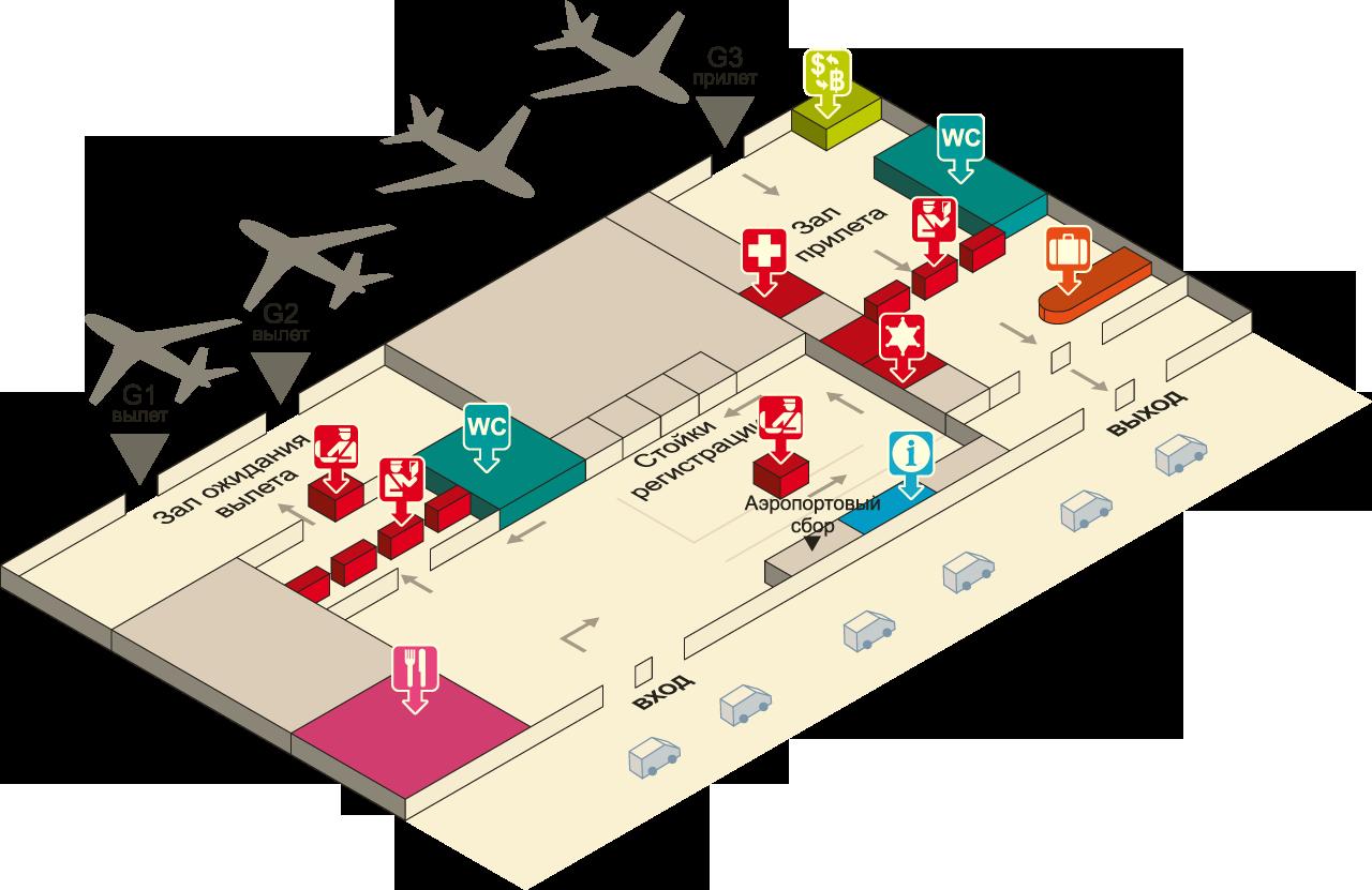 Аэропорт в омске схема