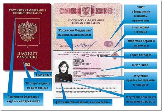 Каким образом проще всего оформить паспорт?